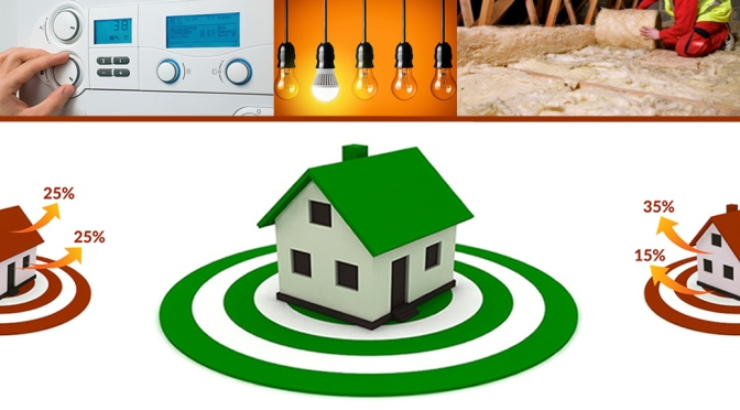 Guides to target energy saving at home
